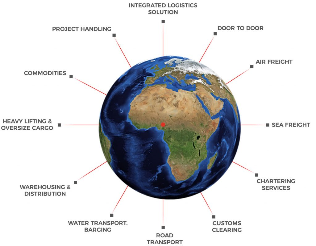 Home - Afriglobal Logistics and Supply Chain Solutions Limited
